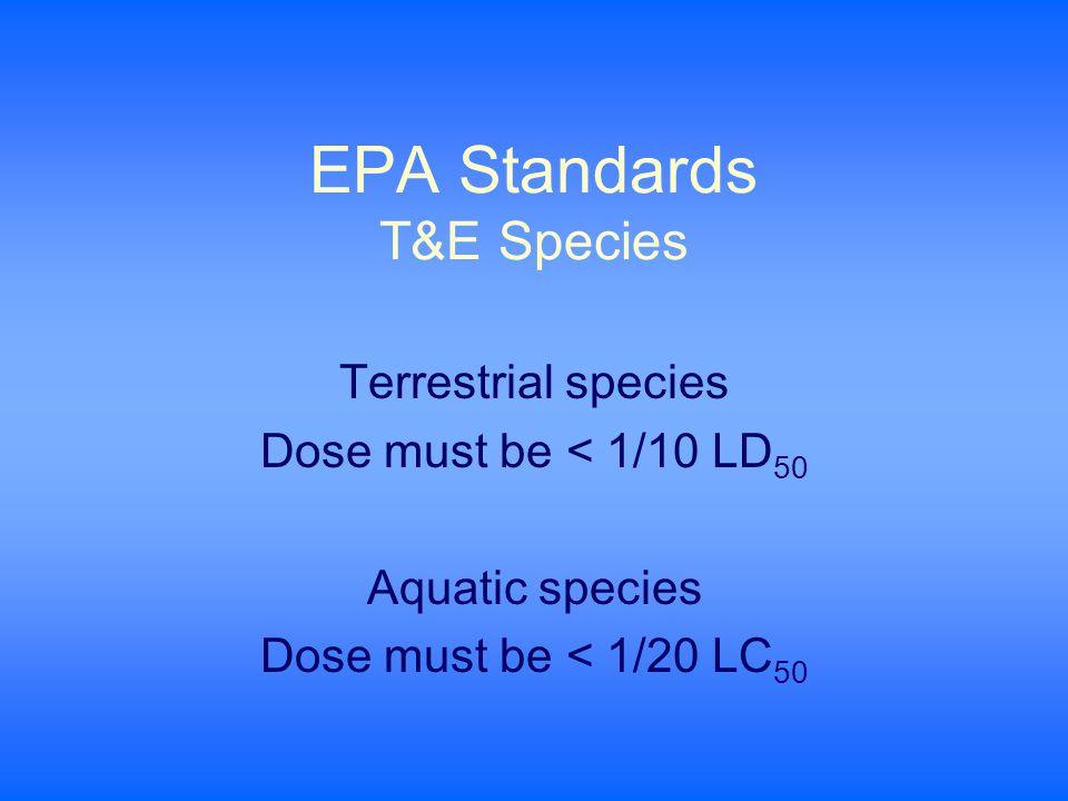 EPA Standards T&E Species Terrestrial species Dose must be < 1/10 LD 50 Aquatic species Dose must be < 1/20 LC 50