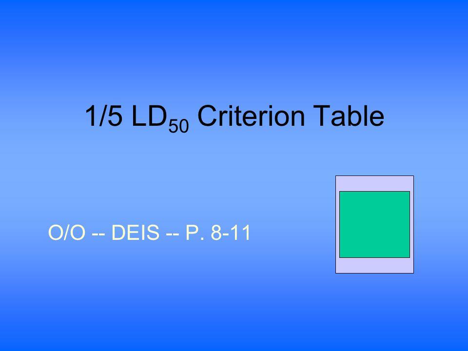 1/5 LD 50 Criterion Table O/O -- DEIS -- P. 8-11