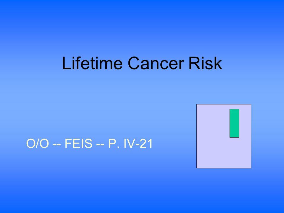 Lifetime Cancer Risk O/O -- FEIS -- P. IV-21