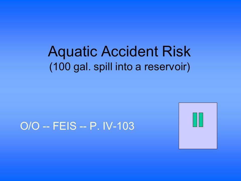 Aquatic Accident Risk (100 gal. spill into a reservoir) O/O -- FEIS -- P. IV-103
