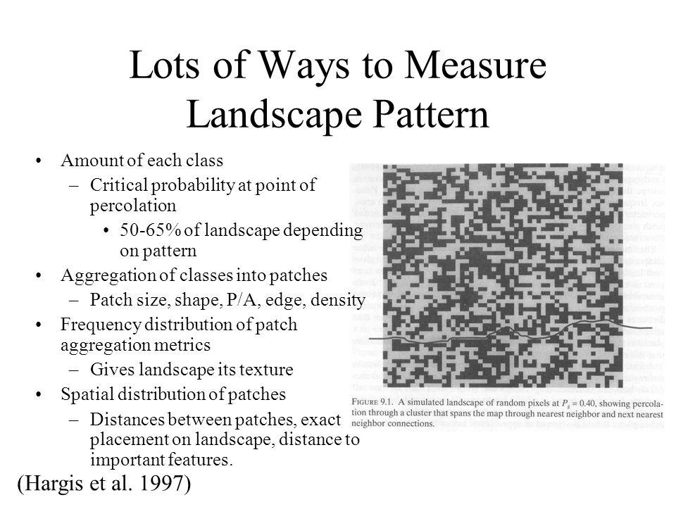 Lots of Ways to Measure Landscape Pattern (Hargis et al.