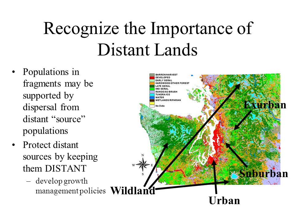 Recognize the Importance of Distant Lands Populations in fragments may be supported by dispersal from distant source populations Protect distant sources by keeping them DISTANT –develop growth management policies Wildland Suburban Exurban Urban