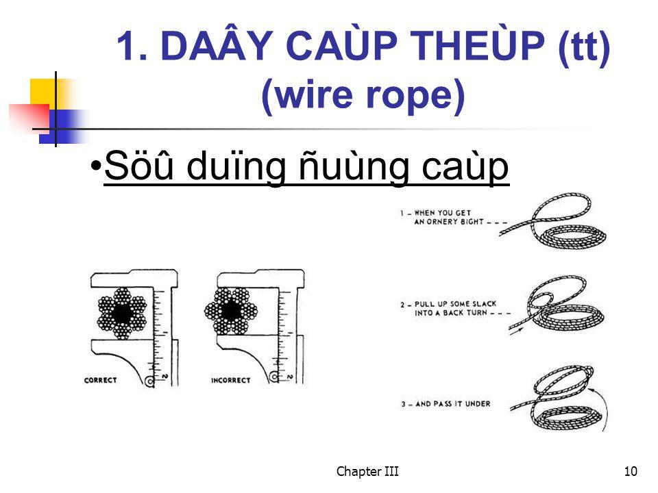 Chapter III10 1. DAÂY CAÙP THEÙP (tt) (wire rope) Söû duïng ñuùng caùp