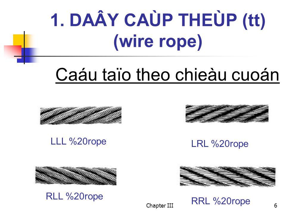 Chapter III6 1. DAÂY CAÙP THEÙP (tt) (wire rope) LLL %20rope LRL %20rope RLL %20rope RRL %20rope Caáu taïo theo chieàu cuoán