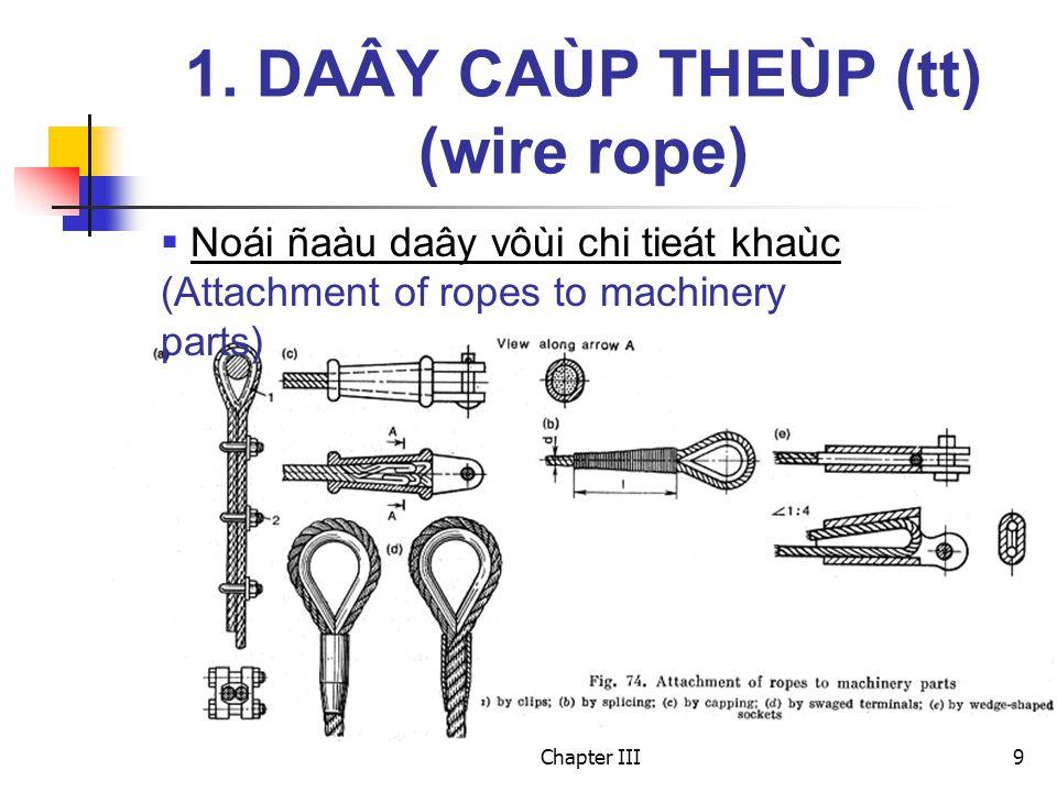 Chapter III9  Noái ñaàu daây vôùi chi tieát khaùc (Attachment of ropes to machinery parts) 1. DAÂY CAÙP THEÙP (tt) (wire rope)
