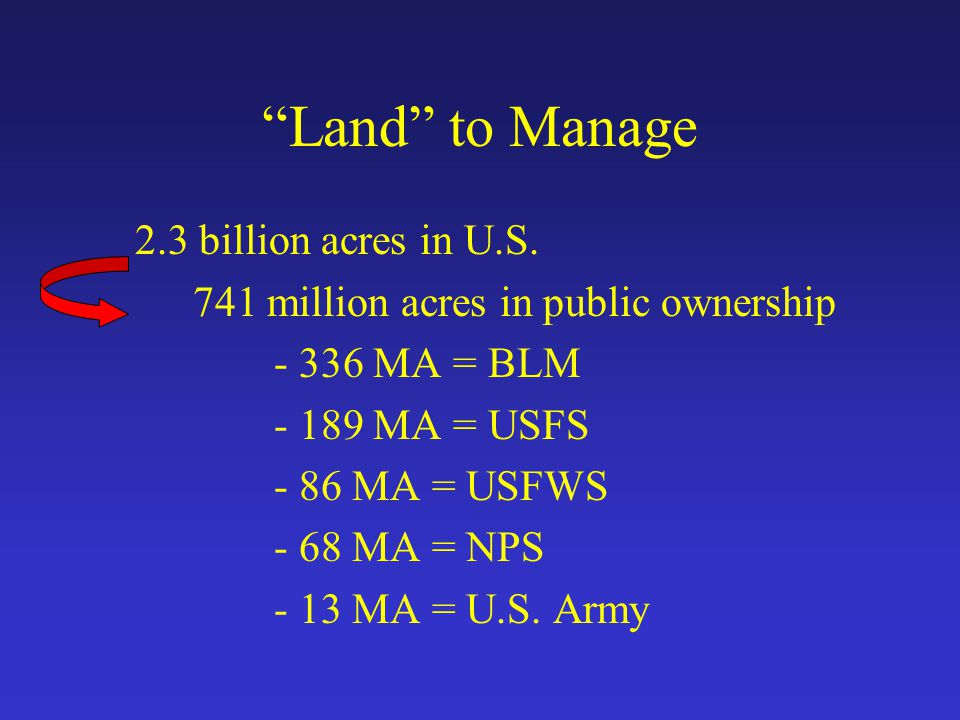Land to Manage 2.3 billion acres in U.S.
