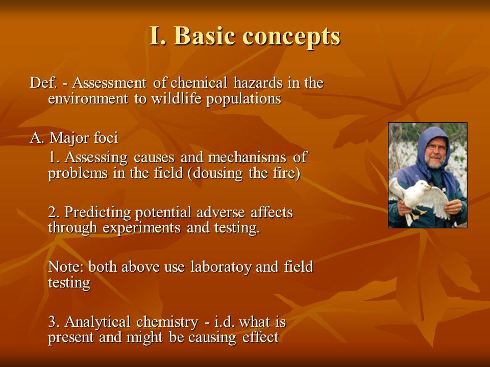 I. Basic concepts Def.