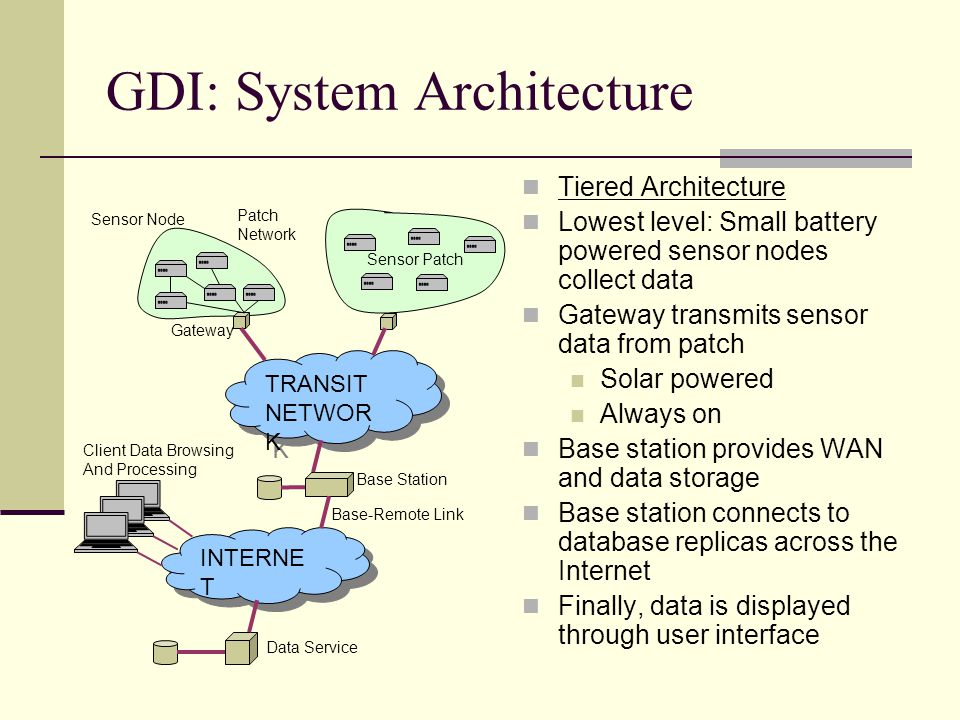 GDI: System Architecture Tiered Architecture Lowest level: Small battery powered sensor nodes collect data Gateway transmits sensor data from patch Solar powered Always on Base station provides WAN and data storage Base station connects to database replicas across the Internet Finally, data is displayed through user interface INTERNE T TRANSIT NETWOR K Client Data Browsing And Processing Base Station Base-Remote Link Gateway Sensor Node Patch Network Sensor Patch Data Service