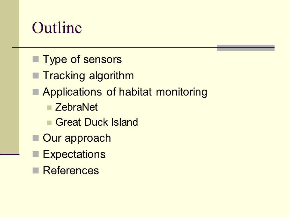 Tracking Mobile Sensor Nodes in Wildlife Francine Lalooses Hengky Susanto EE194-Professor Chang