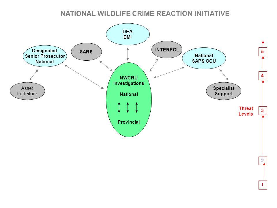 1 2 3 4 5 NATIONAL WILDLIFE CRIME REACTION INITIATIVE NWCRU Investigations National Provincial Designated Senior Prosecutor National SAPS OCU Speciali