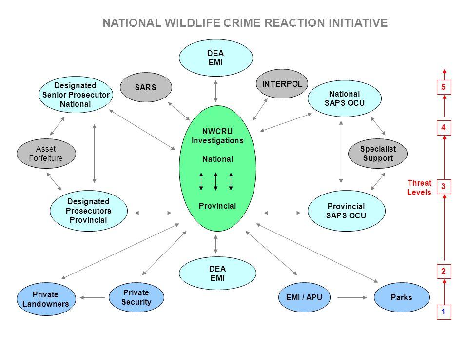 NWCRU Investigations National Provincial Parks Designated Senior Prosecutor National Provincial SAPS OCU Designated Prosecutors Provincial National SA