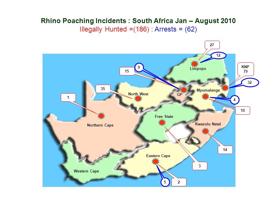 Northern Cape Western Cape Eastern Cape Free State North West Limpopo Mpumalanga Kwazulu Natal GP 14 10 KNP 79 27 15 35 3 2 Rhino Poaching Incidents :