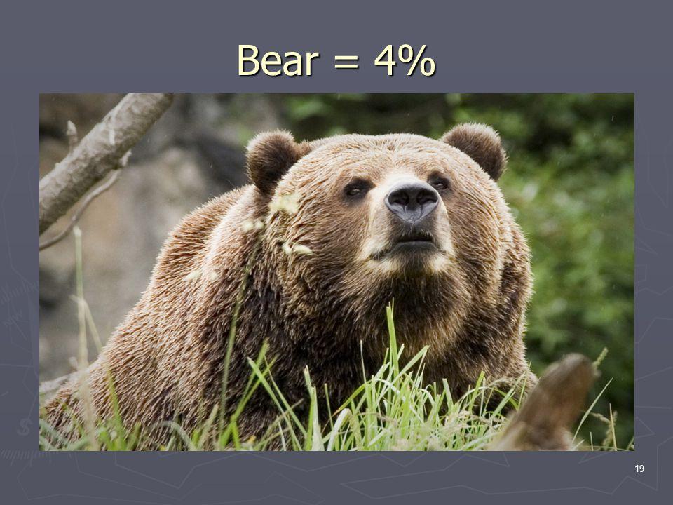 19 Bear = 4%
