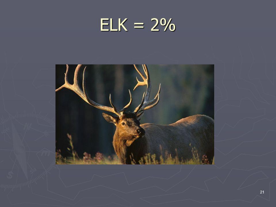 21 ELK = 2%