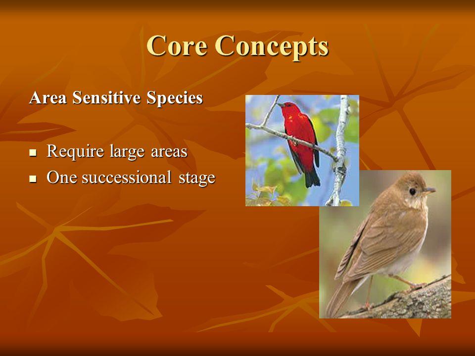 Core Concepts Area Sensitive Species Require large areas Require large areas One successional stage One successional stage