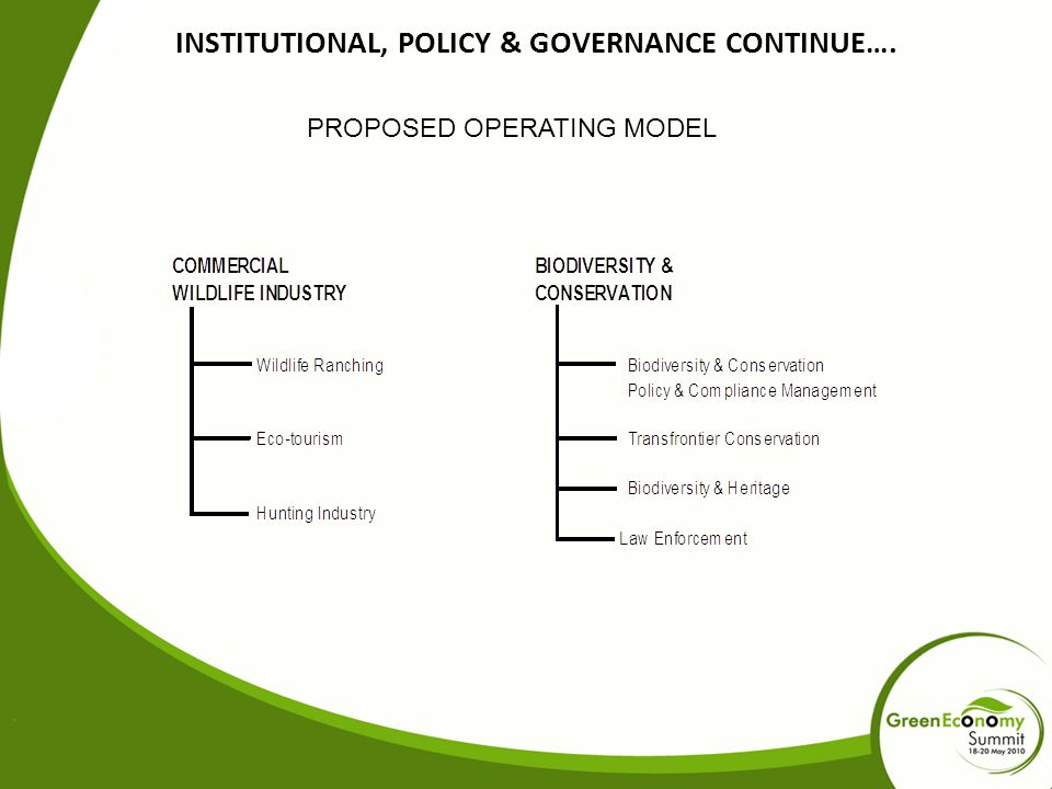 INSTITUTIONAL, POLICY & GOVERNANCE CONTINUE…. PROPOSED OPERATING MODEL