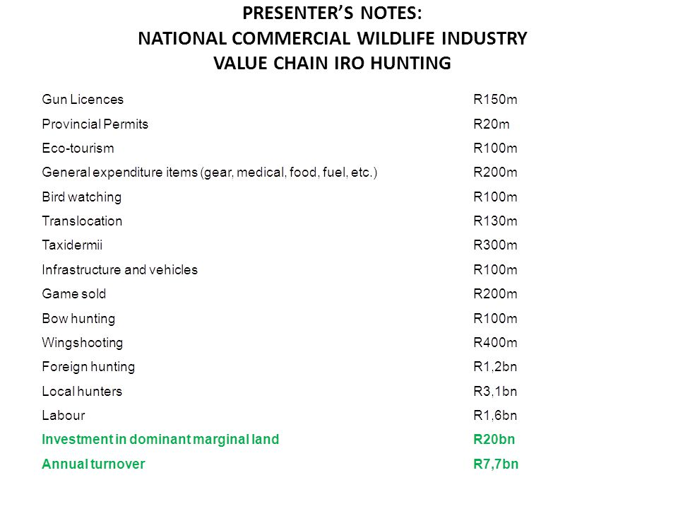 PRESENTER'S NOTES: NATIONAL COMMERCIAL WILDLIFE INDUSTRY VALUE CHAIN IRO HUNTING