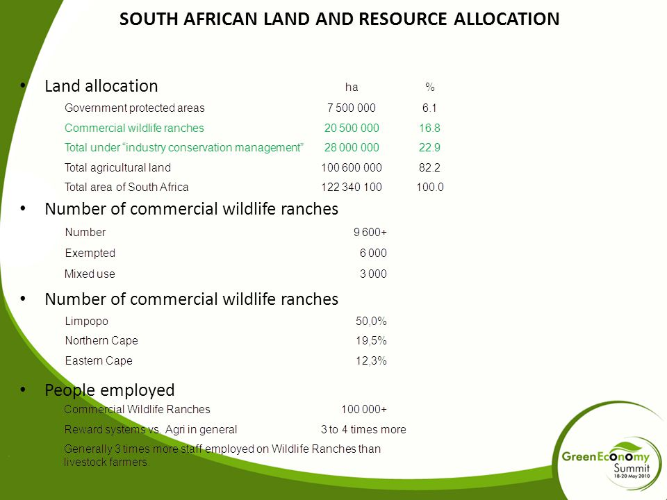 SOUTH AFRICAN LAND AND RESOURCE ALLOCATION Land allocation Number of commercial wildlife ranches People employed