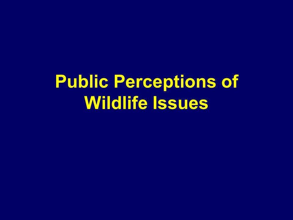 Public Perceptions of Wildlife Issues