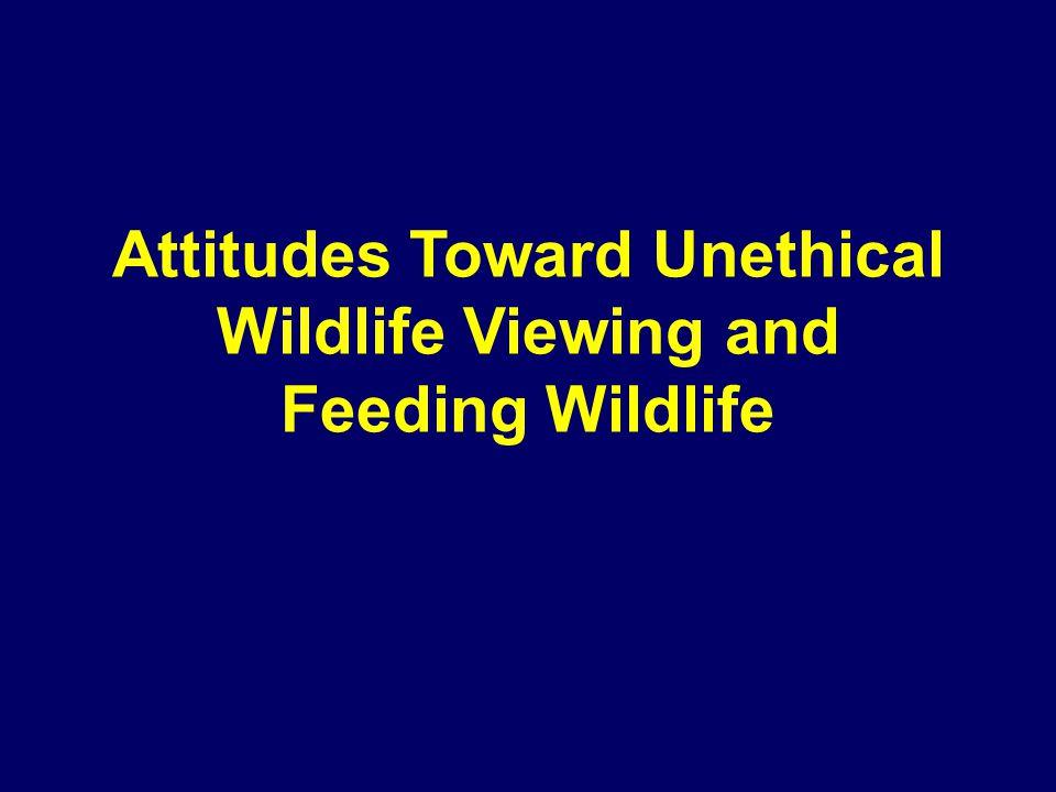 Attitudes Toward Unethical Wildlife Viewing and Feeding Wildlife