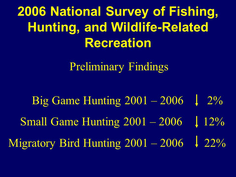 2006 National Survey of Fishing, Hunting, and Wildlife-Related Recreation Preliminary Findings Big Game Hunting 2001 – 2006 2% Small Game Hunting 2001