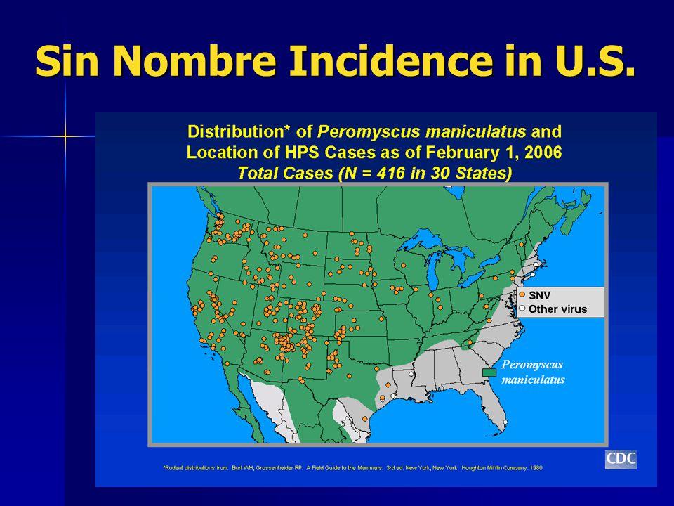 Sin Nombre Incidence in U.S.