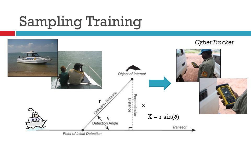 Sampling Training r  x X = r sin(  ) CyberTracker