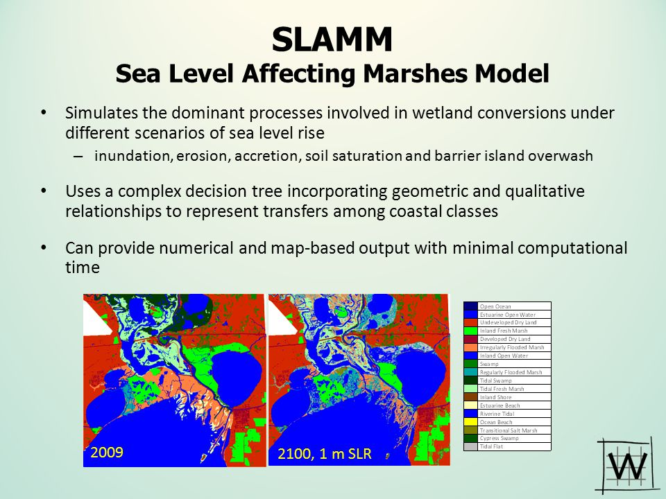 SLAMM 6 Allows for Elevation Feedbacks to Accretion as shown by Morris et al.