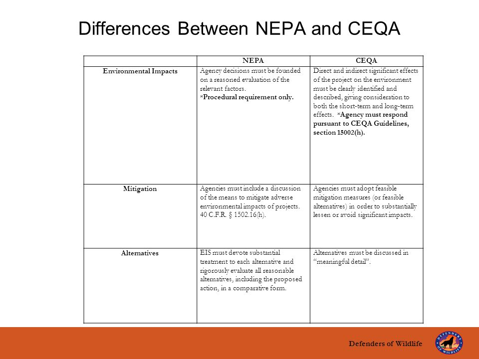 Defenders of Wildlife title here text here Differences Between NEPA and CEQA NEPACEQA Environmental ImpactsAgency decisions must be founded on a reasoned evaluation of the relevant factors.