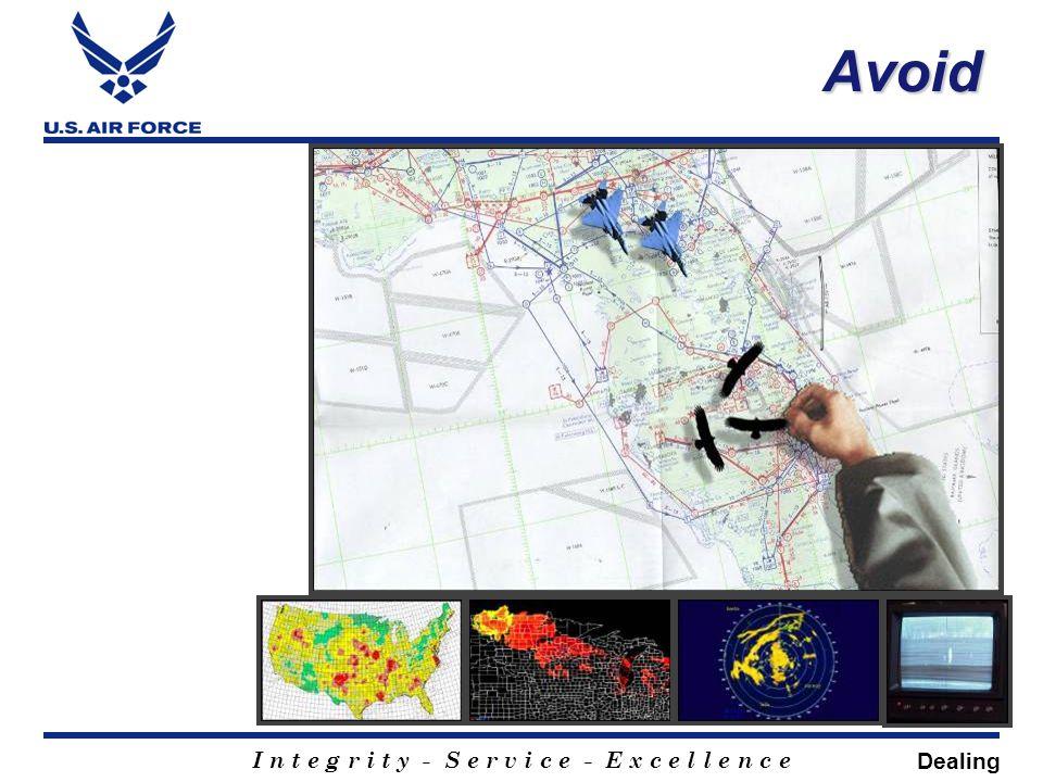 I n t e g r i t y - S e r v i c e - E x c e l l e n c e Bird Avoidance Model (BAM) Avian Hazard Advisory System (AHAS) Small Mobile Radar (SMR) Avoid Dealing