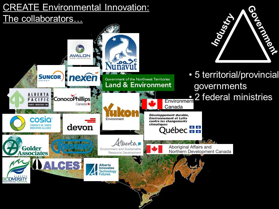 Industry 5 territorial/provincial governments 2 federal ministries Government CREATE Environmental Innovation: The collaborators…