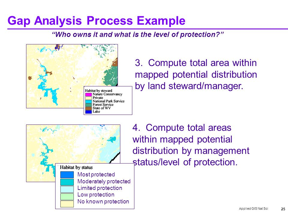 Applied GIS Nat Sci 25 Gap Analysis Process Example 3.