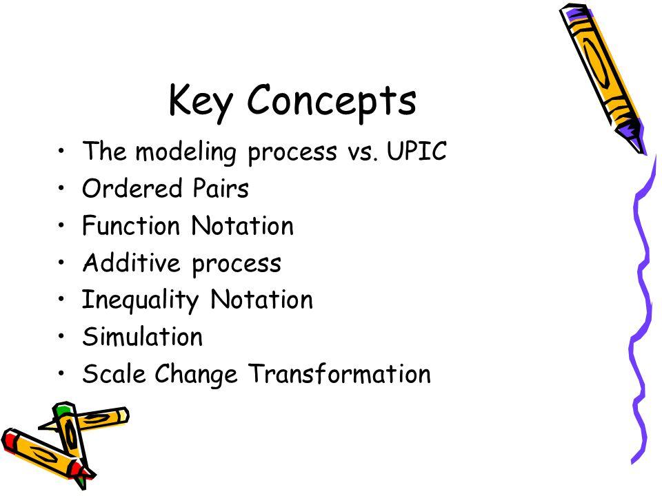 Key Concepts The modeling process vs.