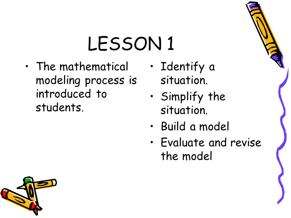LESSON 1 The mathematical modeling process is introduced to students.