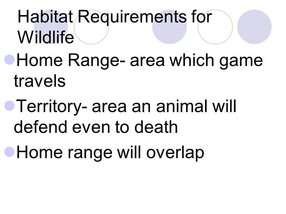 Habitat Requirements for Wildlife Home Range- area which game travels Territory- area an animal will defend even to death Home range will overlap