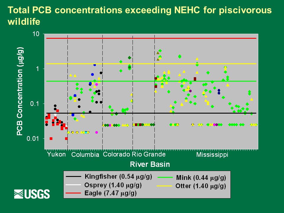 Total PCB concentrations exceeding NEHC for piscivorous wildlife