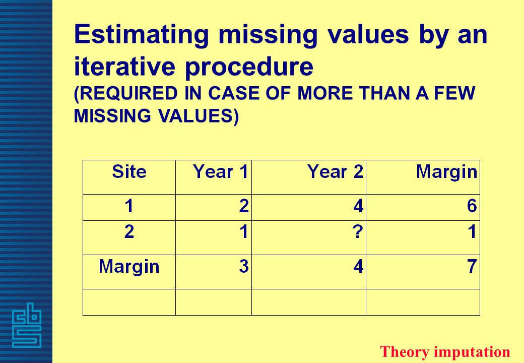 Estimating missing values by an iterative procedure (REQUIRED IN CASE OF MORE THAN A FEW MISSING VALUES) Theory imputation