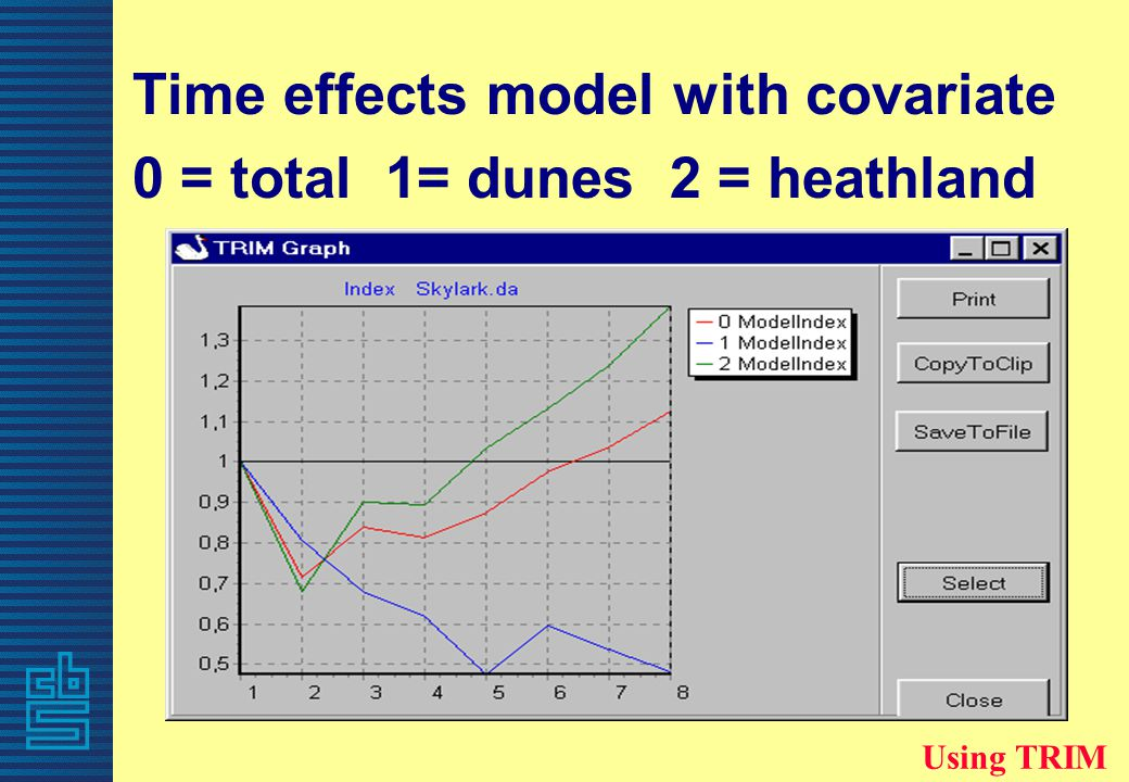 Time effects model with covariate 0 = total 1= dunes 2 = heathland Using TRIM
