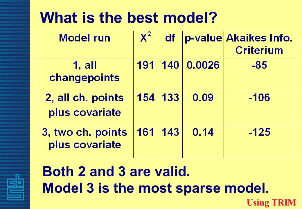 Both 2 and 3 are valid. Model 3 is the most sparse model. What is the best model?