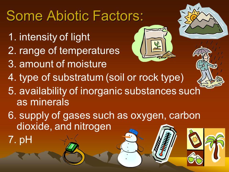 Some Abiotic Factors: 1.intensity of light 2. range of temperatures 3.