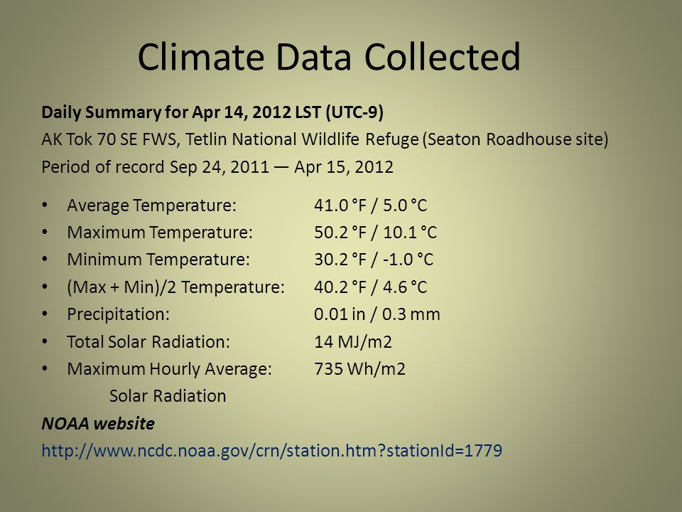 Climate Data Collected Daily Summary for Apr 14, 2012 LST (UTC-9) AK Tok 70 SE FWS, Tetlin National Wildlife Refuge (Seaton Roadhouse site) Period of record Sep 24, 2011 — Apr 15, 2012 Average Temperature: 41.0 °F / 5.0 °C Maximum Temperature: 50.2 °F / 10.1 °C Minimum Temperature: 30.2 °F / -1.0 °C (Max + Min)/2 Temperature: 40.2 °F / 4.6 °C Precipitation: 0.01 in / 0.3 mm Total Solar Radiation: 14 MJ/m2 Maximum Hourly Average: 735 Wh/m2 Solar Radiation NOAA website http://www.ncdc.noaa.gov/crn/station.htm stationId=1779