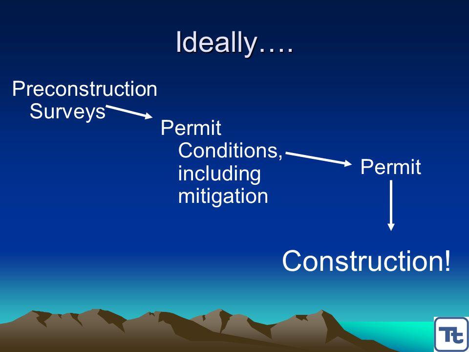 Ideally…. Preconstruction Surveys Permit Permit Conditions, including mitigation Construction!