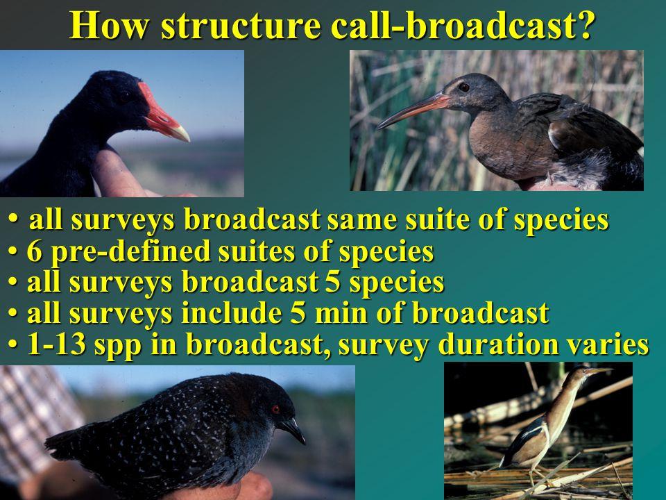 Species Responded During: Pass 1Pass 2Pass 3Pass 4Pass 5 BLRA LEBI SORA VIRAKIRA AMCO KIRA1 1 VIRA 1 BLRA 1 Species Responded During: Pass 1Pass 2Pass 3Pass 4Pass 5 LEBI SORA VIRA COMO LEBI 1 VIRA 1 1 1 11-minsurveyinLA 9-minsurveyinMO Maximize analytical capabilities of pooled data
