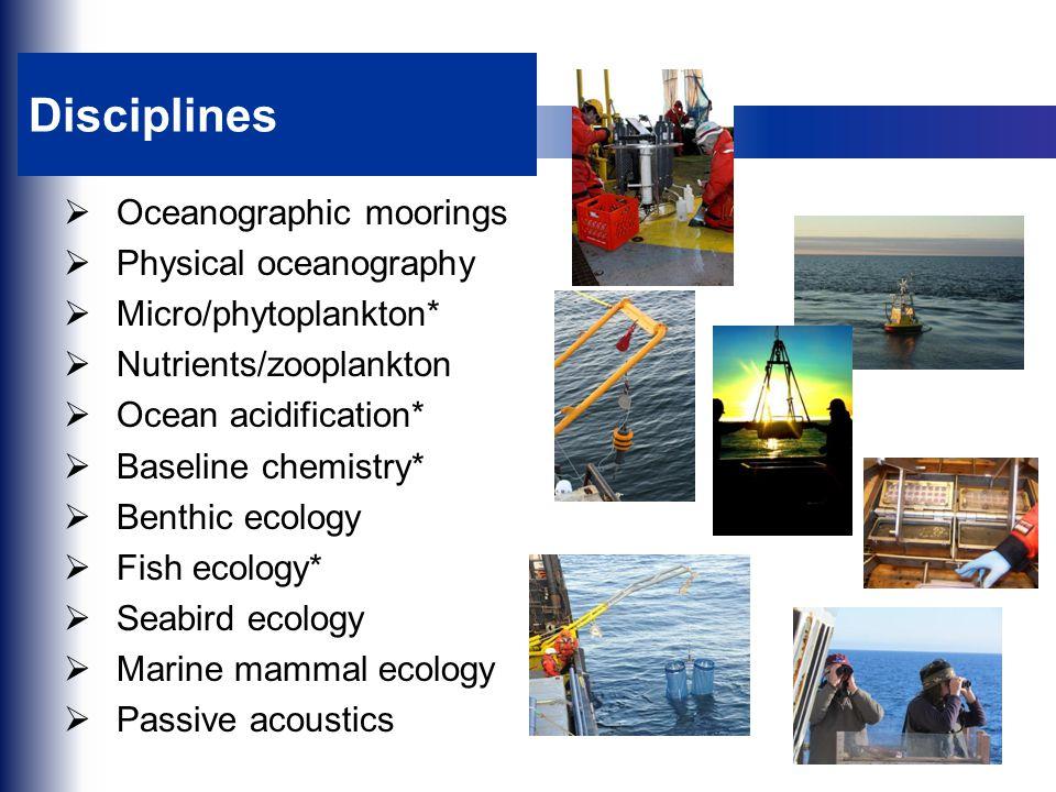 Disciplines  Oceanographic moorings  Physical oceanography  Micro/phytoplankton*  Nutrients/zooplankton  Ocean acidification*  Baseline chemistry*  Benthic ecology  Fish ecology*  Seabird ecology  Marine mammal ecology  Passive acoustics