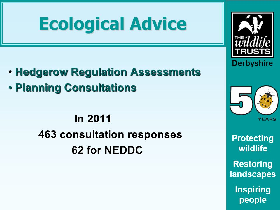 Derbyshire Protecting wildlife Restoring landscapes Inspiring people Ecological Advice Hedgerow Regulation Assessments Hedgerow Regulation Assessments Planning Consultations Planning Consultations In 2011 In 2011 463 consultation responses 463 consultation responses 62 for NEDDC 62 for NEDDC