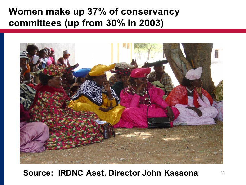 Women make up 37% of conservancy committees (up from 30% in 2003) 11 Source: IRDNC Asst. Director John Kasaona
