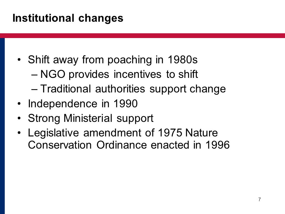 Institutional changes Shift away from poaching in 1980s –NGO provides incentives to shift –Traditional authorities support change Independence in 1990