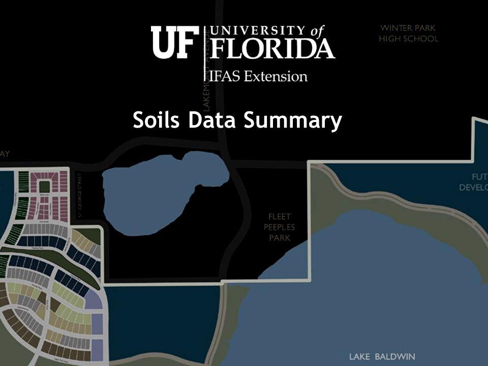 Soils Data Summary