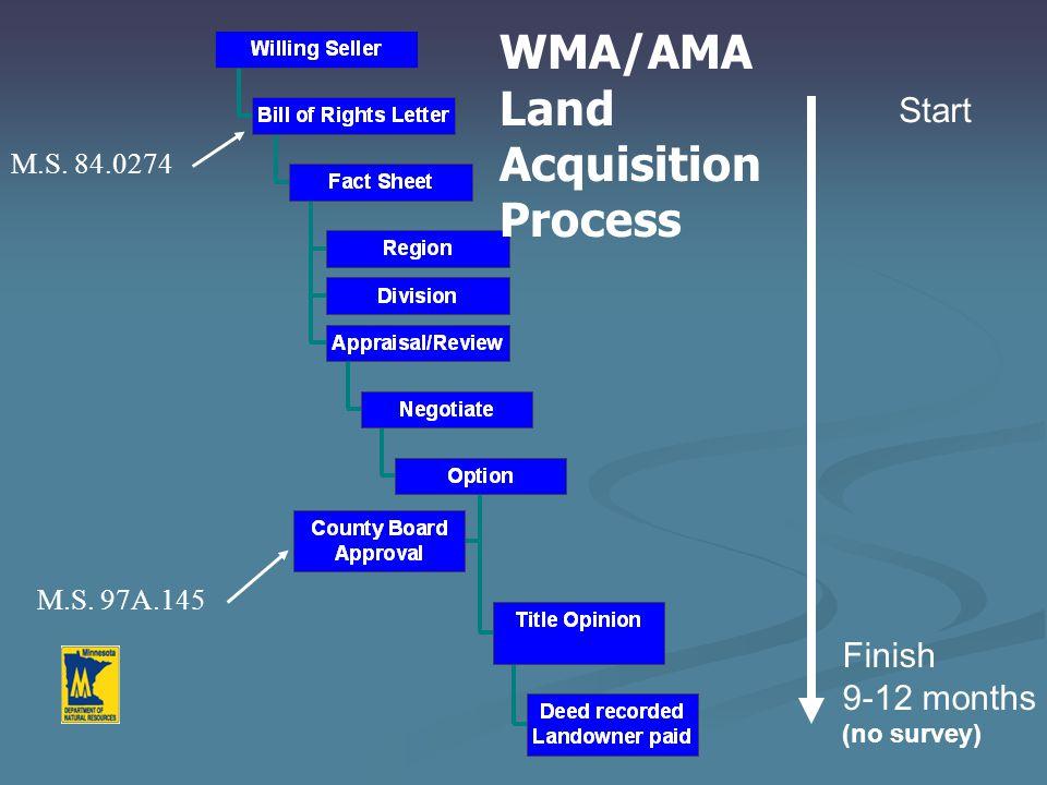 WMA/AMA Land Acquisition Process M.S. 84.0274 M.S. 97A.145 Start Finish 9-12 months (no survey)