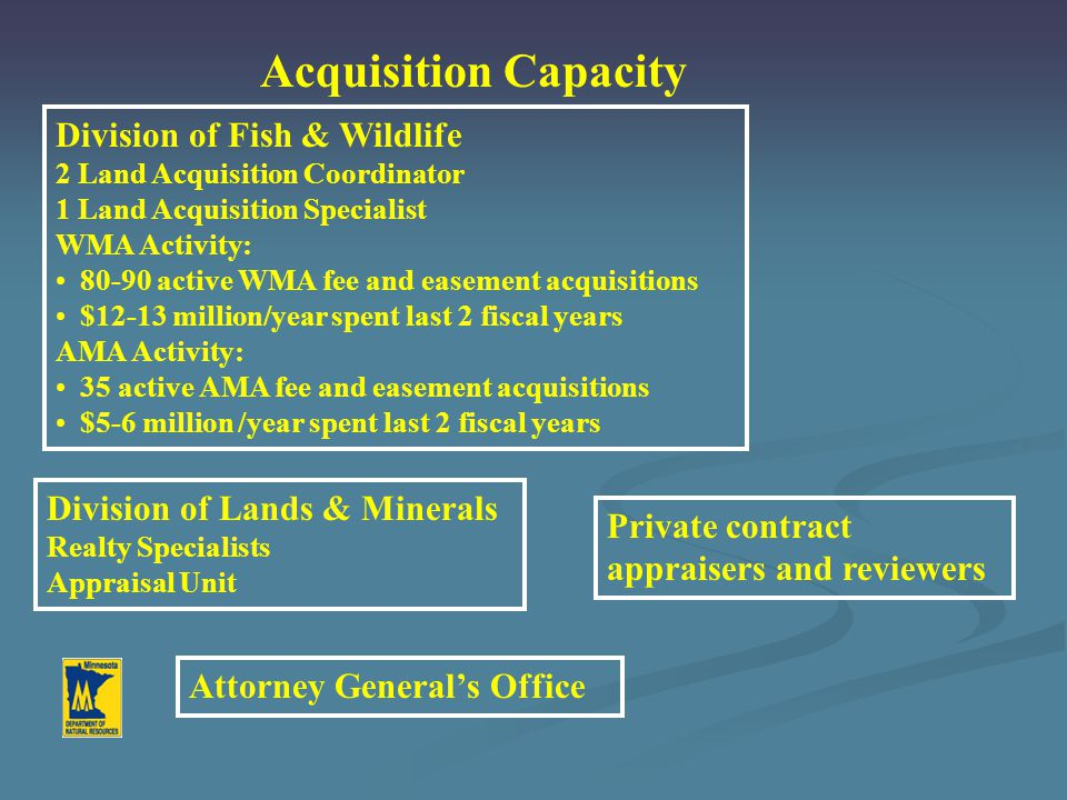 Division of Fish & Wildlife 2 Land Acquisition Coordinator 1 Land Acquisition Specialist WMA Activity: 80-90 active WMA fee and easement acquisitions $12-13 million/year spent last 2 fiscal years AMA Activity: 35 active AMA fee and easement acquisitions $5-6 million /year spent last 2 fiscal years Division of Lands & Minerals Realty Specialists Appraisal Unit Private contract appraisers and reviewers Attorney General's Office Acquisition Capacity